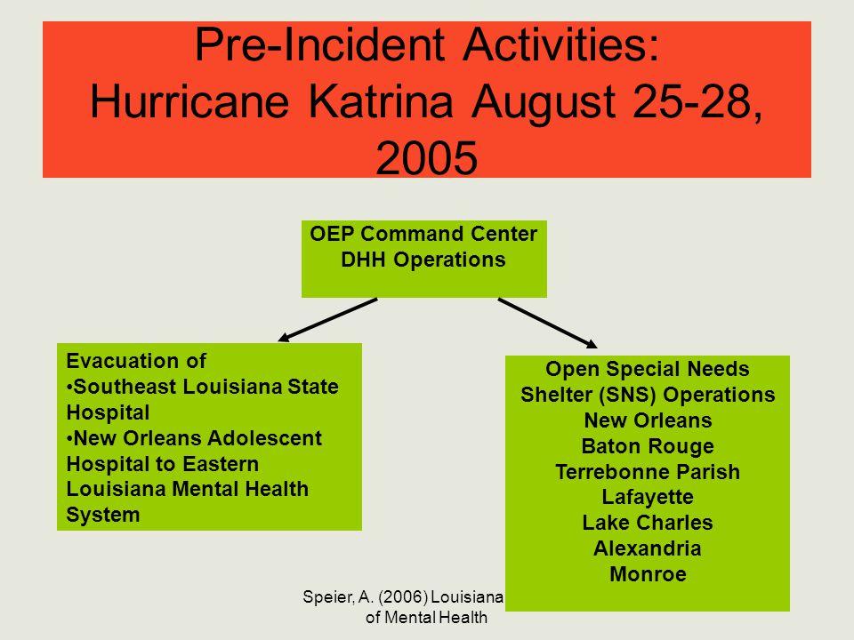 Speier, A. (2006) Louisiana Office of Mental Health Pre-Incident Activities: Hurricane Katrina August 25-28, 2005 OEP Command Center DHH Operations Op