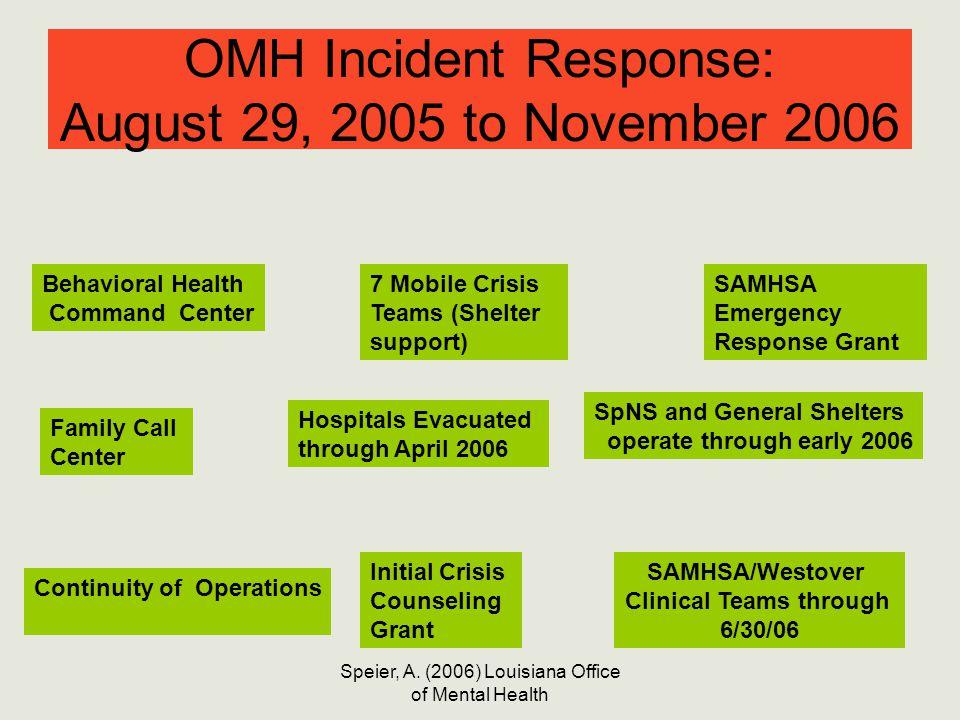 Speier, A. (2006) Louisiana Office of Mental Health OMH Incident Response: August 29, 2005 to November 2006 Behavioral Health Command Center 7 Mobile