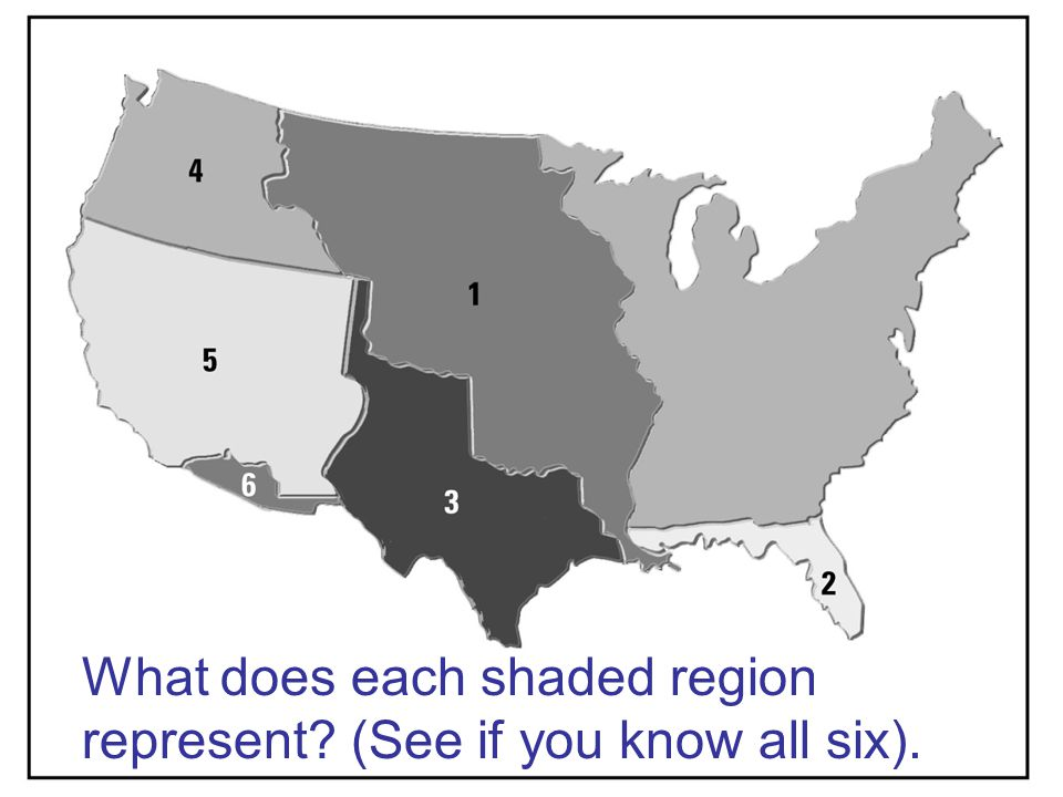 What does each shaded region represent? (See if you know all six).