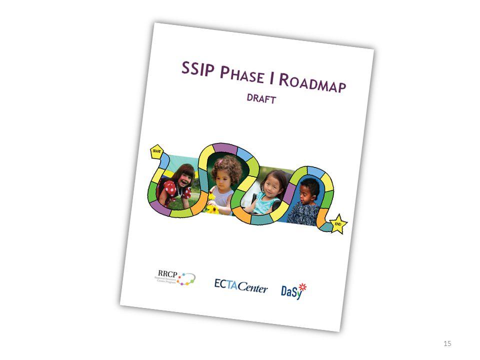 15 SSIP Phase I Roadmap