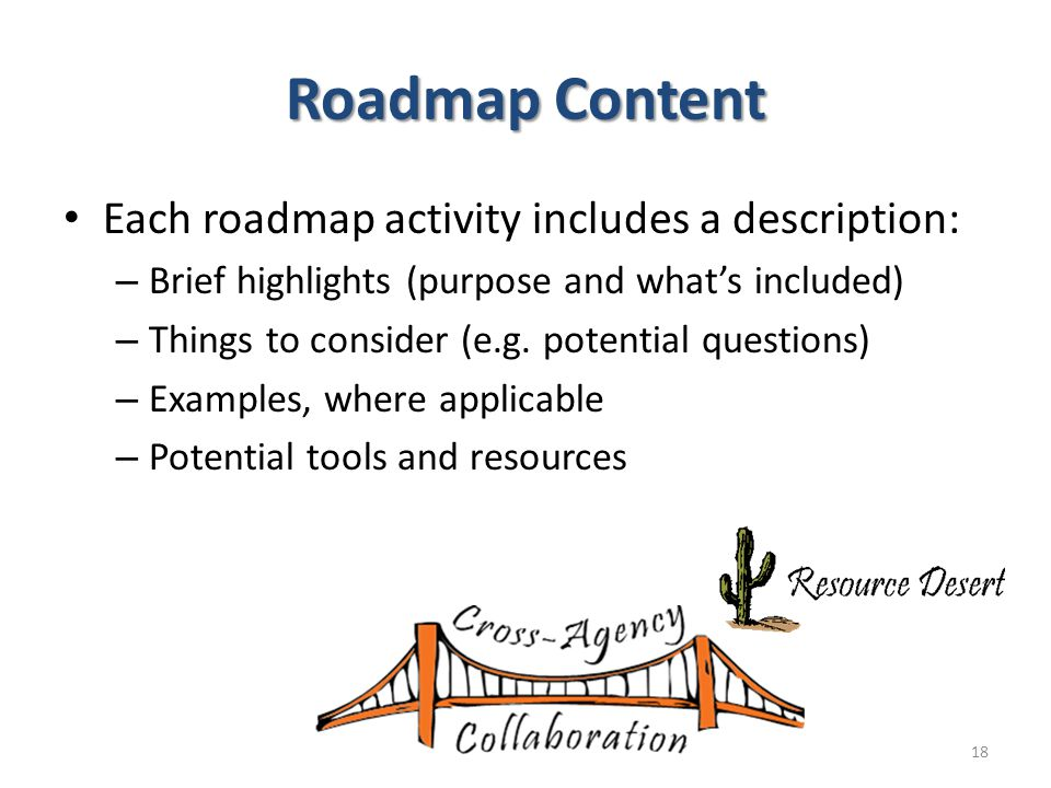 Roadmap Content Each roadmap activity includes a description: – Brief highlights (purpose and what's included) – Things to consider (e.g. potential qu