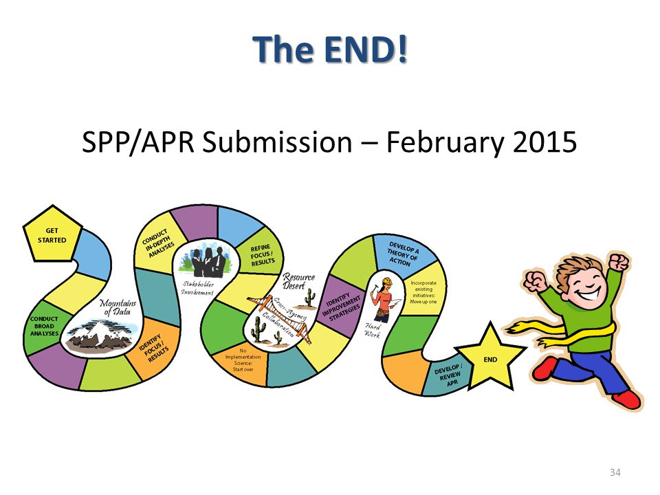 The END! The END! SPP/APR Submission – February 2015 34