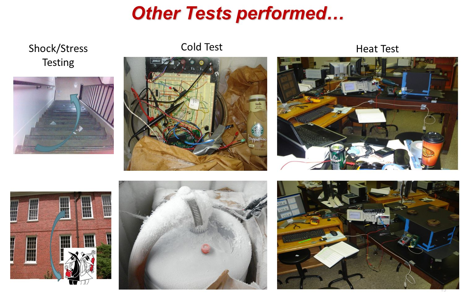 15 Other Tests performed… Shock/Stress Testing Heat Test Cold Test