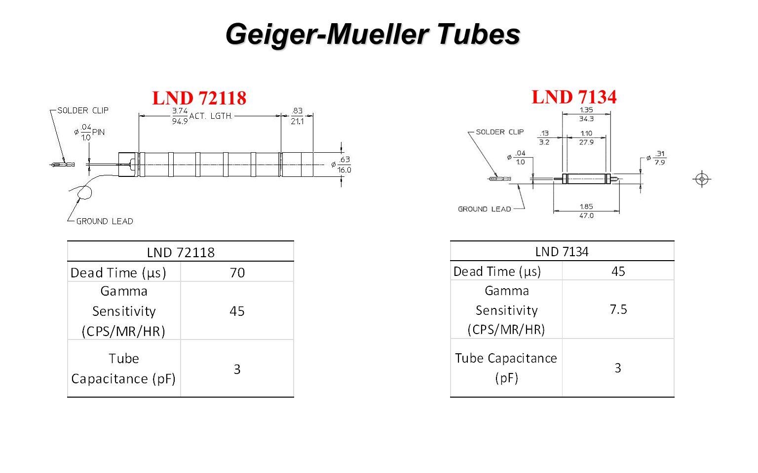 Geiger-Mueller Tubes LND 7134 LND 72118