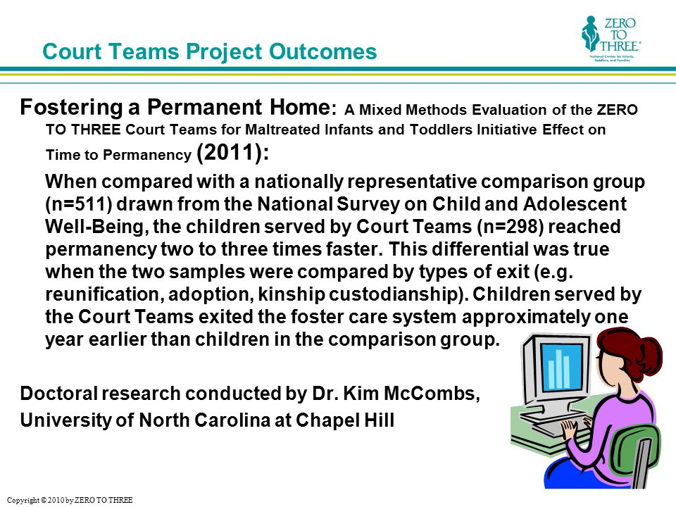 Copyright © 2010 by ZERO TO THREE Court Teams Project Outcomes Fostering a Permanent Home : A Mixed Methods Evaluation of the ZERO TO THREE Court Teams for Maltreated Infants and Toddlers Initiative Effect on Time to Permanency (2011): When compared with a nationally representative comparison group (n=511) drawn from the National Survey on Child and Adolescent Well-Being, the children served by Court Teams (n=298) reached permanency two to three times faster.