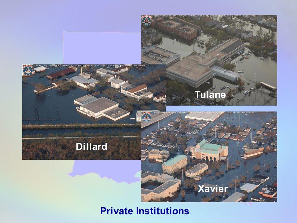 Private Institutions Tulane Dillard Xavier