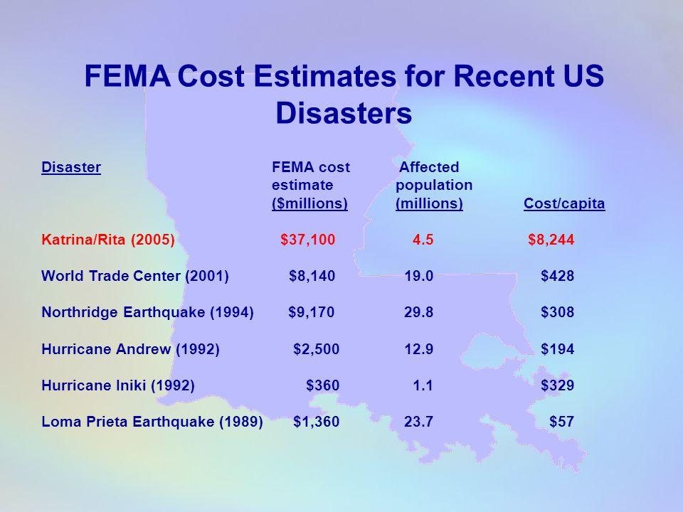 FEMA Cost Estimates for Recent US Disasters Disaster FEMA cost Affected estimate population ($millions) (millions) Cost/capita Katrina/Rita (2005) $37