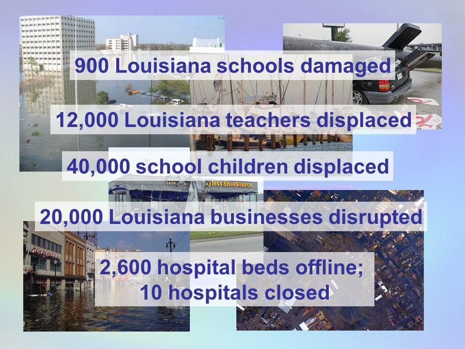 900 Louisiana schools damaged 12,000 Louisiana teachers displaced 40,000 school children displaced 20,000 Louisiana businesses disrupted 2,600 hospita