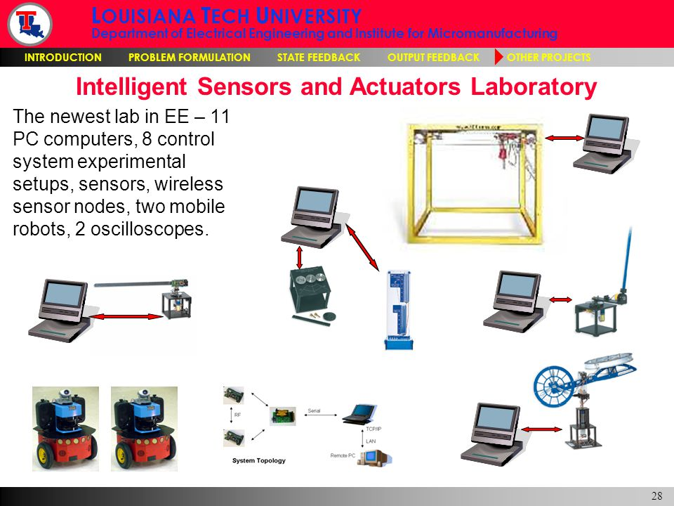 L OUISIANA T ECH U NIVERSITY Department of Electrical Engineering and Institute for Micromanufacturing INTRODUCTION PROBLEM FORMULATION STATE FEEDBACK OUTPUT FEEDBACK OTHER PROJECTS 28 Intelligent Sensors and Actuators Laboratory The newest lab in EE – 11 PC computers, 8 control system experimental setups, sensors, wireless sensor nodes, two mobile robots, 2 oscilloscopes.