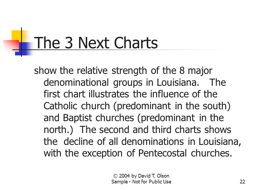 © 2004 by David T. Olson Sample - Not for Public Use22 The 3 Next Charts show the relative strength of the 8 major denominational groups in Louisiana.