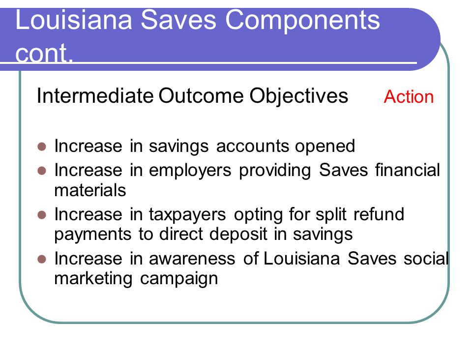 Louisiana Saves Components cont. Intermediate Outcome Objectives Action Increase in savings accounts opened Increase in employers providing Saves fina