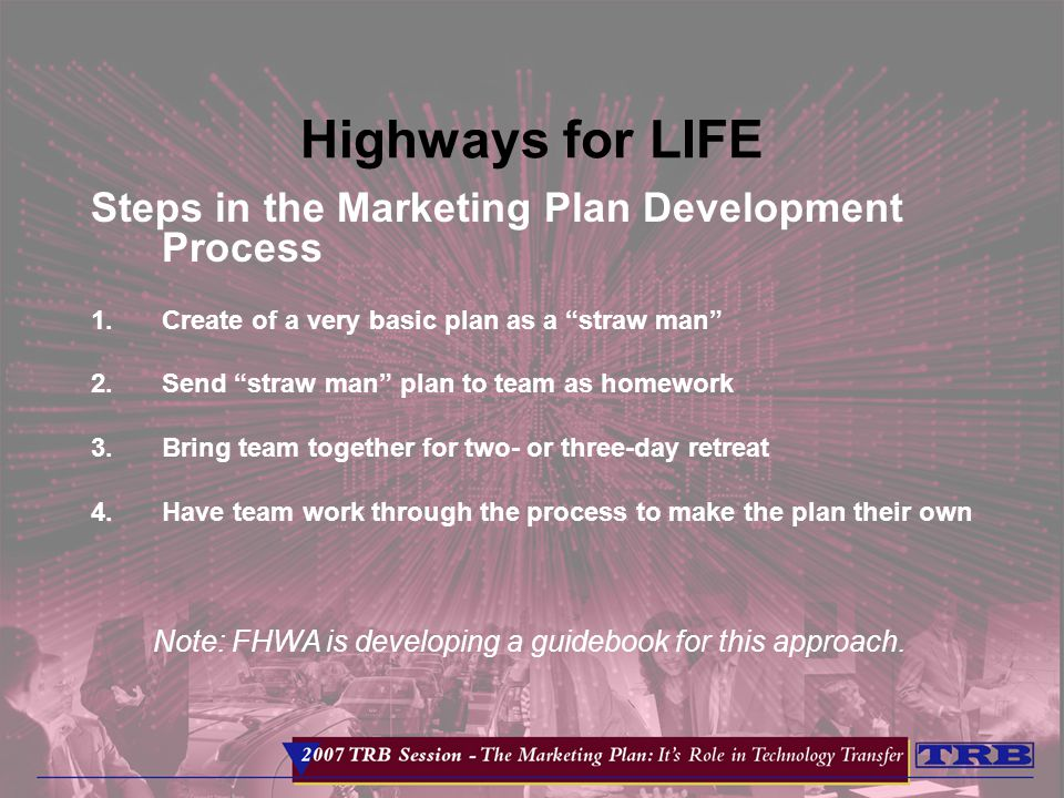 Highways for LIFE Steps in the Marketing Plan Development Process 1.Create of a very basic plan as a straw man 2.Send straw man plan to team as homework 3.Bring team together for two- or three-day retreat 4.Have team work through the process to make the plan their own Note: FHWA is developing a guidebook for this approach.