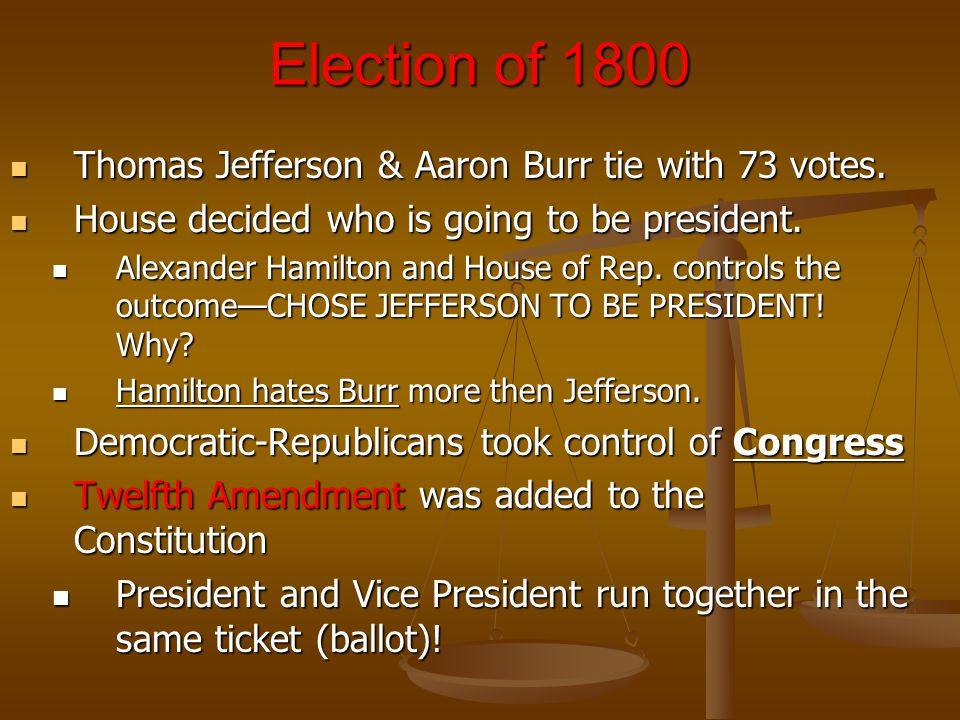 Thomas Jefferson & Aaron Burr tie with 73 votes.Thomas Jefferson & Aaron Burr tie with 73 votes.
