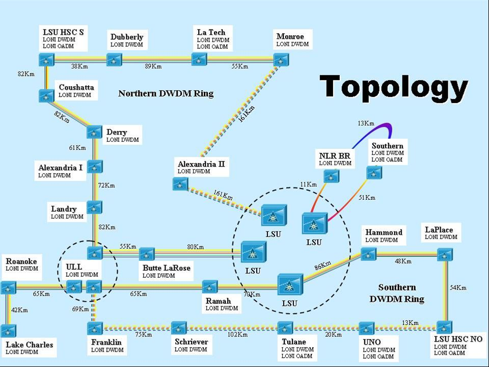 ..\NEW LONI TOPOLOGY.ppt..\NEW LONI TOPOLOGY.ppt..\NEW LONI TOPOLOGY.ppt..\NEW LONI TOPOLOGY.ppt