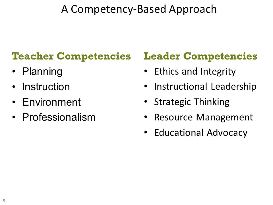 A Competency-Based Approach 5 Teacher Competencies Planning Instruction Environment Professionalism Leader Competencies Ethics and Integrity Instructional Leadership Strategic Thinking Resource Management Educational Advocacy