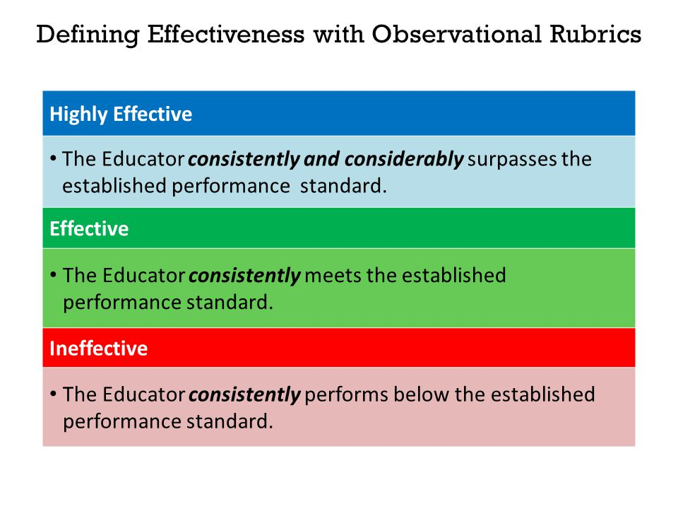 Highly Effective The Educator consistently and considerably surpasses the established performance standard.