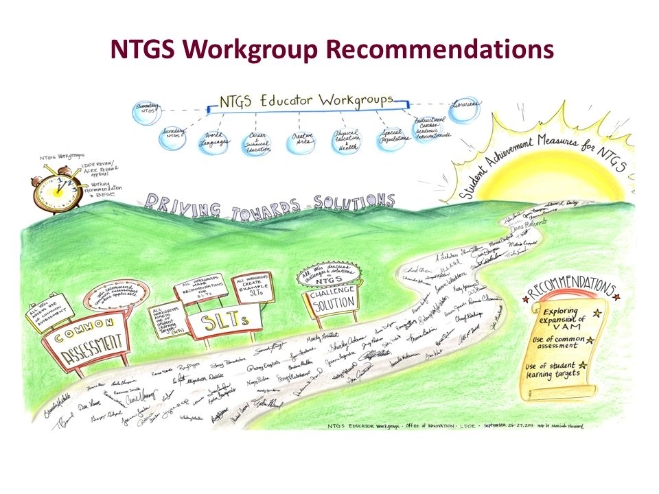 NTGS Workgroup Recommendations