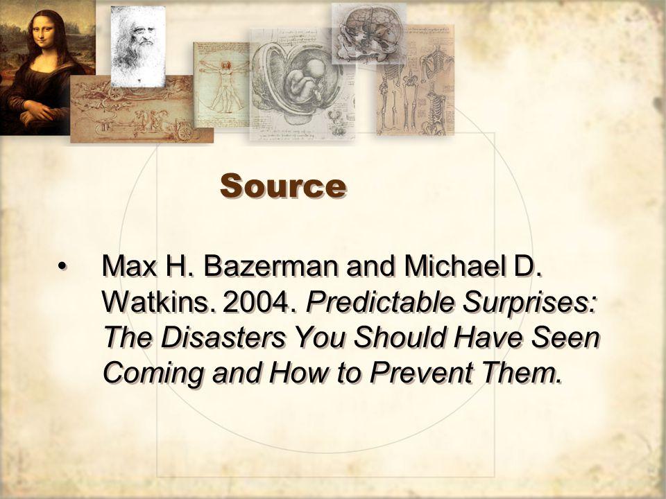 Source Max H. Bazerman and Michael D. Watkins. 2004.