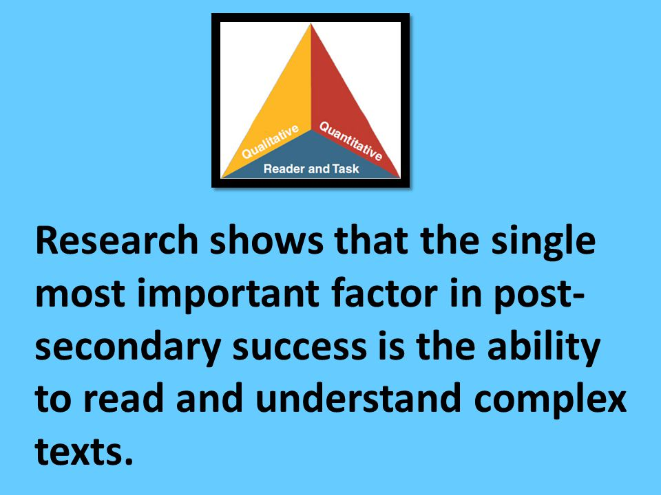 Research shows that the single most important factor in post- secondary success is the ability to read and understand complex texts.