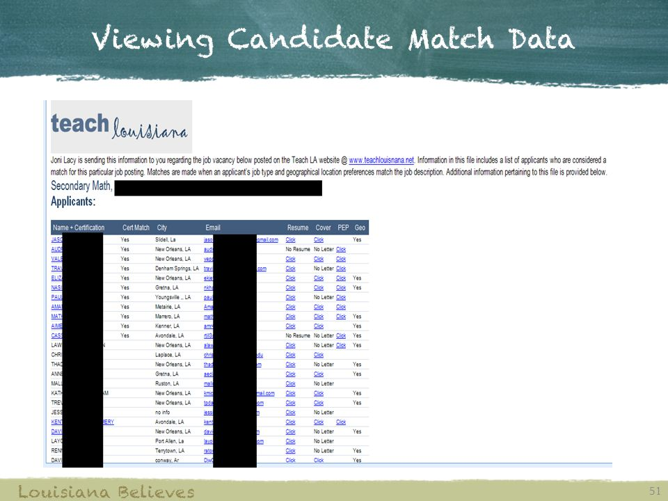 Viewing Candidate Match Data 51 Louisiana Believes