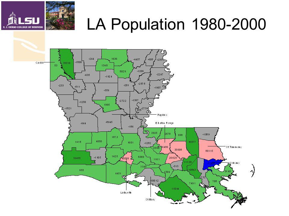 LA Population 1980-2000