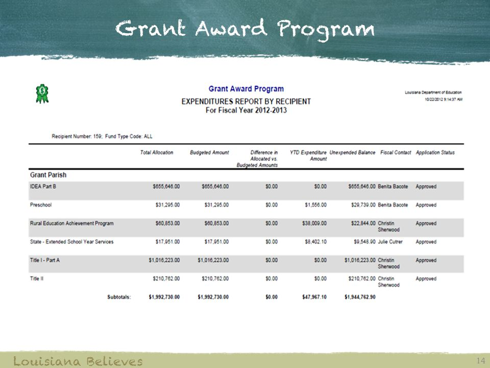 Grant Award Program 14 Louisiana Believes