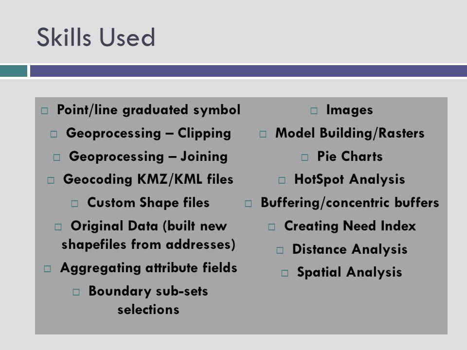 Skills Used  Point/line graduated symbol  Geoprocessing – Clipping  Geoprocessing – Joining  Geocoding KMZ/KML files  Custom Shape files  Origin