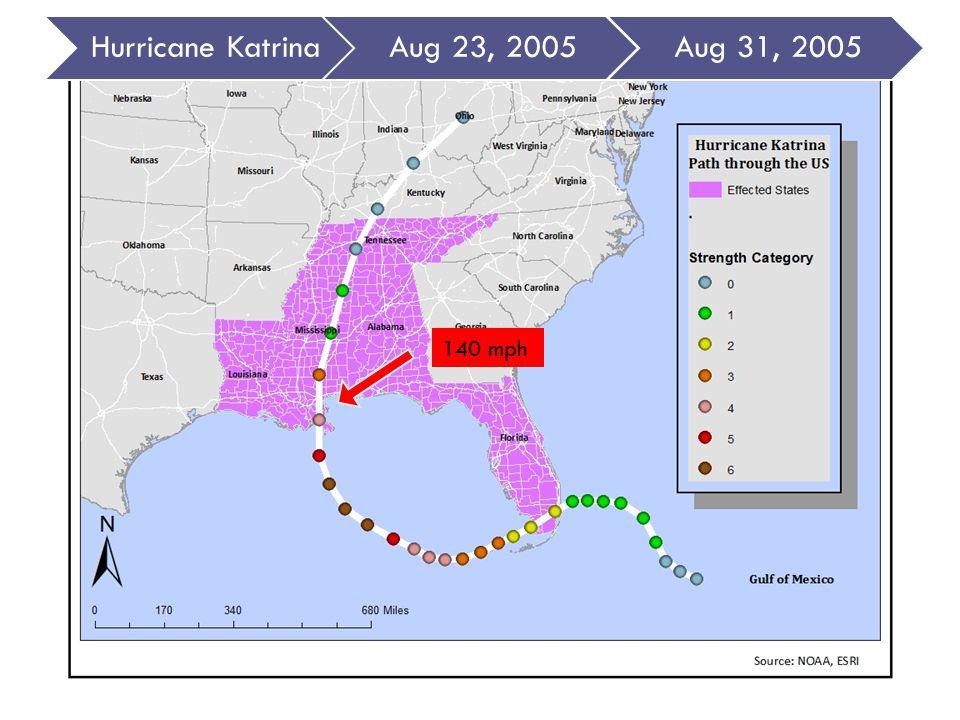 Hurricane KatrinaAug 23, 2005Aug 31, 2005 140 mph