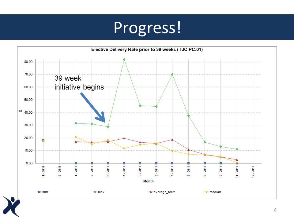 8 Progress! 39 week initiative begins