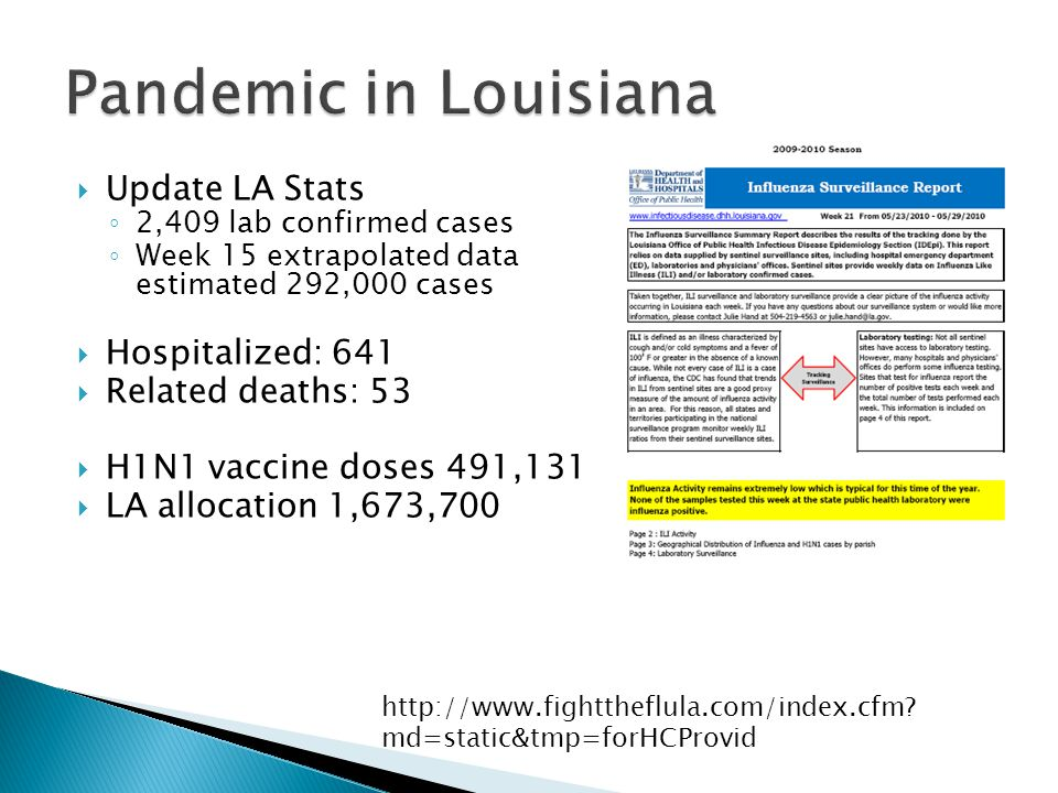  Update LA Stats ◦ 2,409 lab confirmed cases ◦ Week 15 extrapolated data estimated 292,000 cases  Hospitalized: 641  Related deaths: 53  H1N1 vaccine doses 491,131  LA allocation 1,673,700 http://www.fighttheflula.com/index.cfm.