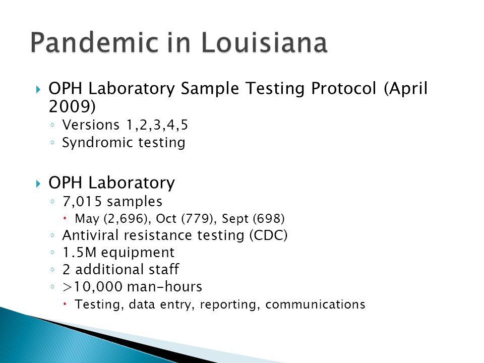  OPH Laboratory Sample Testing Protocol (April 2009) ◦ Versions 1,2,3,4,5 ◦ Syndromic testing  OPH Laboratory ◦ 7,015 samples  May (2,696), Oct (77
