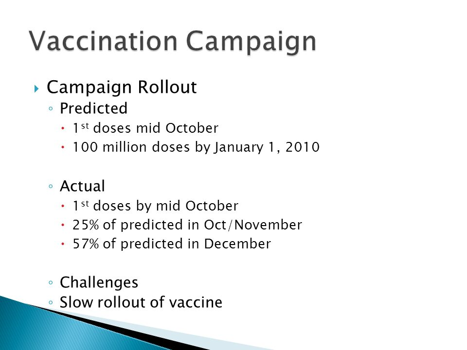  Campaign Rollout ◦ Predicted  1 st doses mid October  100 million doses by January 1, 2010 ◦ Actual  1 st doses by mid October  25% of predicted