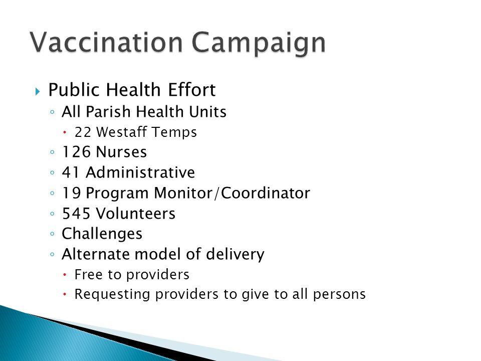  Public Health Effort ◦ All Parish Health Units  22 Westaff Temps ◦ 126 Nurses ◦ 41 Administrative ◦ 19 Program Monitor/Coordinator ◦ 545 Volunteers
