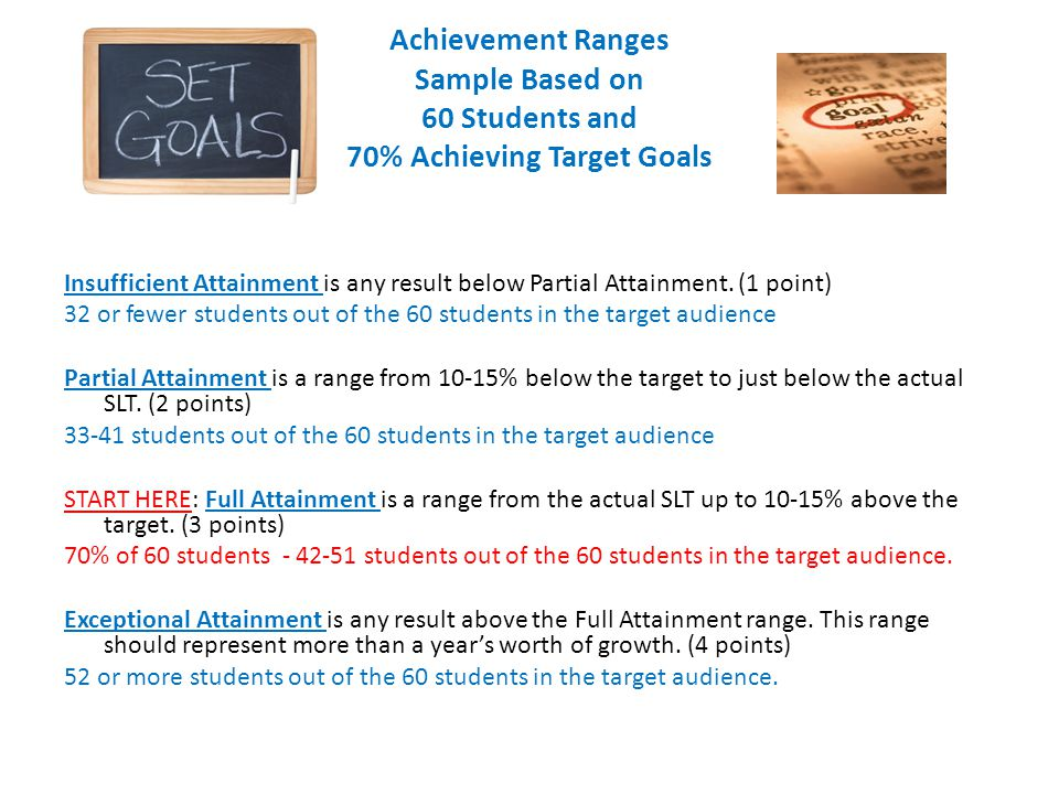 Achievement Ranges Sample Based on 60 Students and 70% Achieving Target Goals Insufficient Attainment is any result below Partial Attainment.