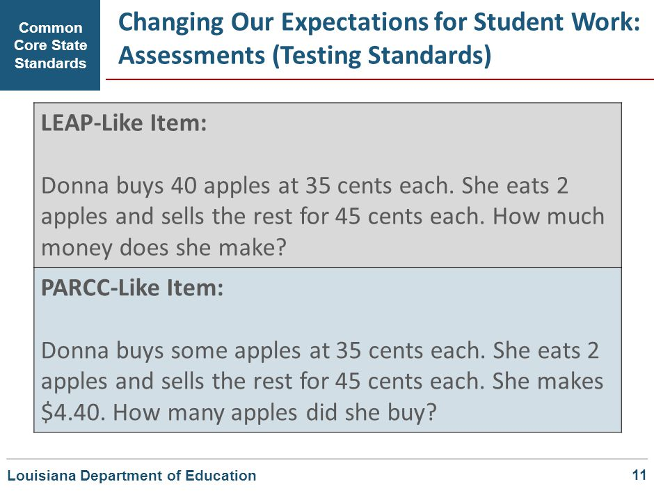 Common Core State Standards LEAP-Like Item: Donna buys 40 apples at 35 cents each. She eats 2 apples and sells the rest for 45 cents each. How much mo