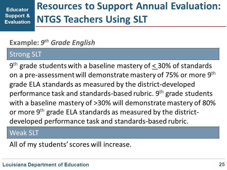 Educator Support & Evaluation Example: 9 th Grade English Strong SLT 9 th grade students with a baseline mastery of 30% will demonstrate mastery of 80