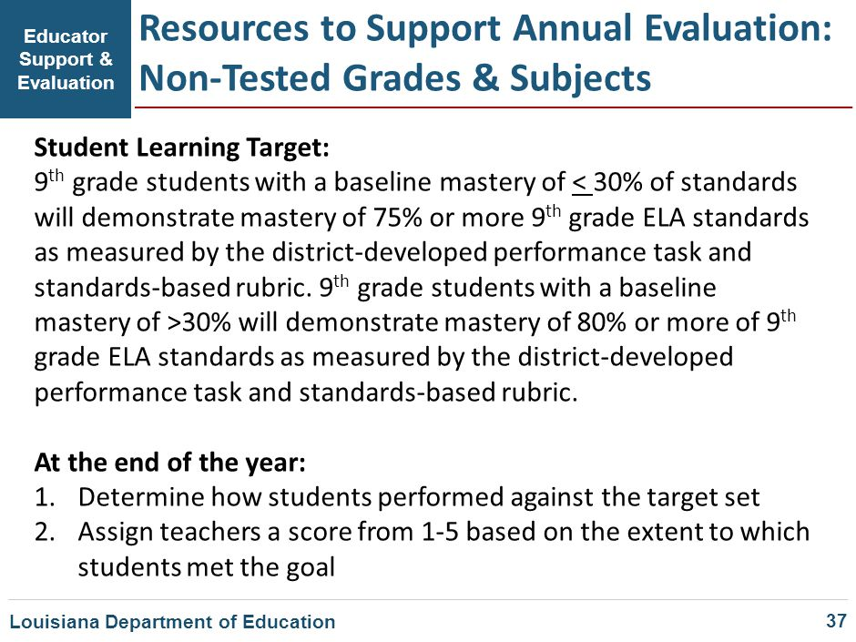 Educator Support & Evaluation Resources to Support Annual Evaluation: Non-Tested Grades & Subjects Student Learning Target: 9 th grade students with a