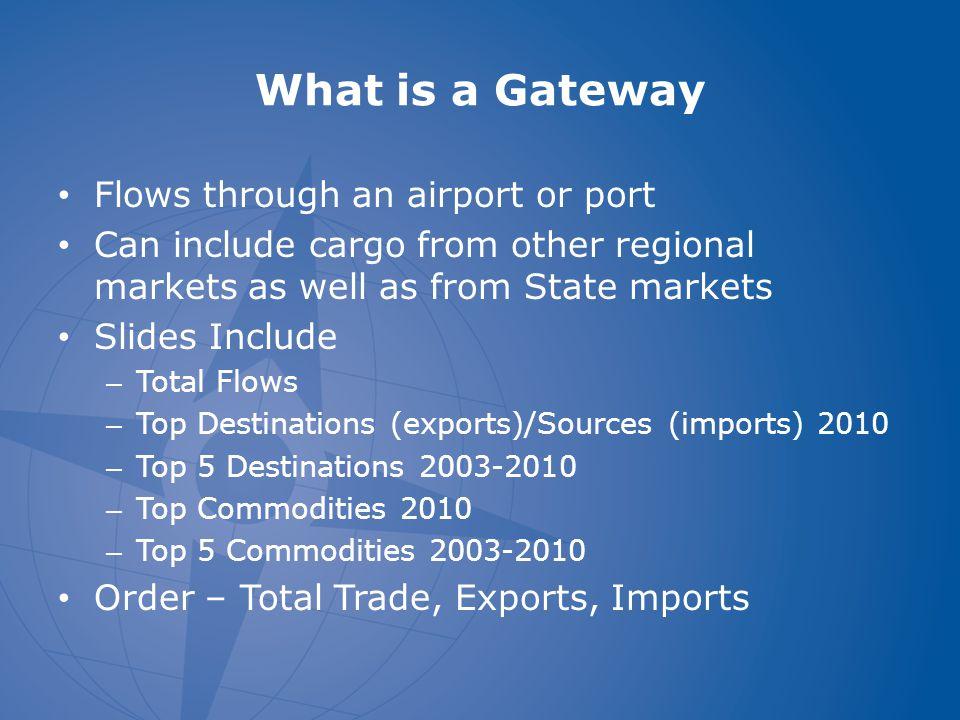 Louisiana Gateway Imports, top Destinations 2010 (All modes-$107 Billion)
