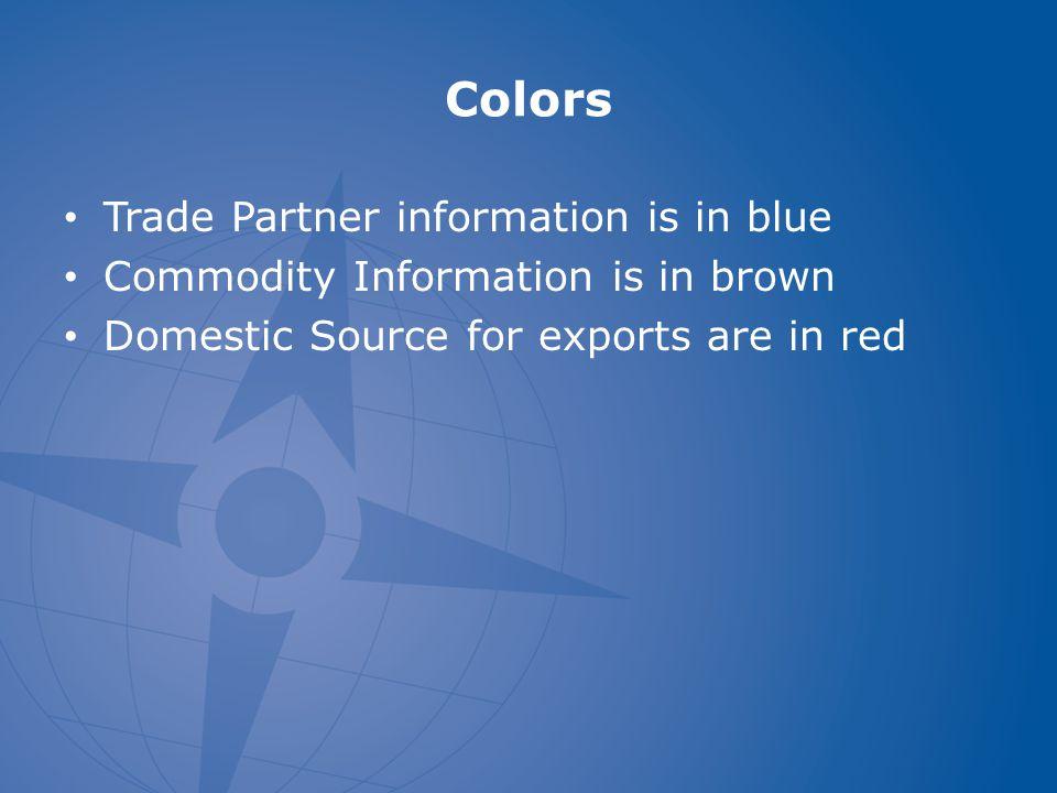Louisiana Gateway Imports, Top Commodities 2010 (Air Shipments totaled $35 Billion)