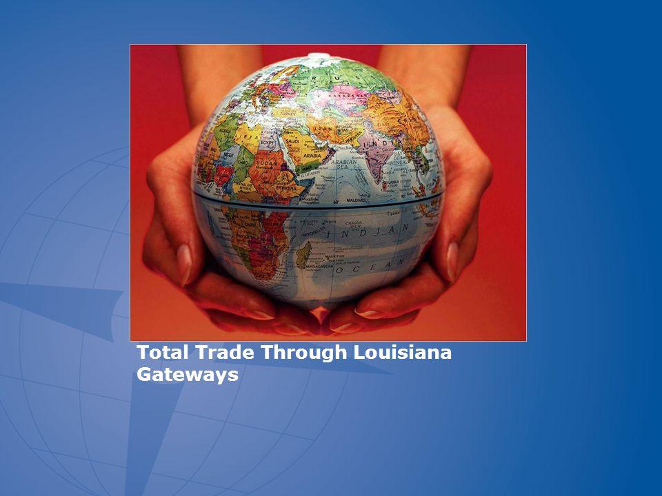 Total Trade Through Louisiana Gateways