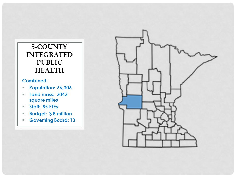 Combined:  Population: 66,306  Land mass: 3043 square miles  Staff: 85 FTEs  Budget: $ 8 million  Governing Board: 13 5-COUNTY INTEGRATED PUBLIC HEALTH