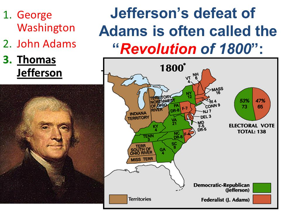 Jefferson as President ■As a Democratic-Republican, Jefferson tried to reverse Federalist policies & reduce the size & cost of the national gov't: –He reduced the size of the army