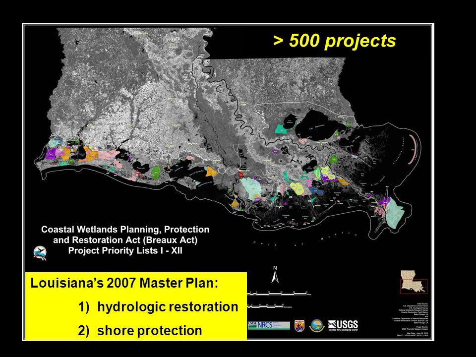 Louisiana's 2007 Master Plan: 1) hydrologic restoration 2) shore protection > 500 projects