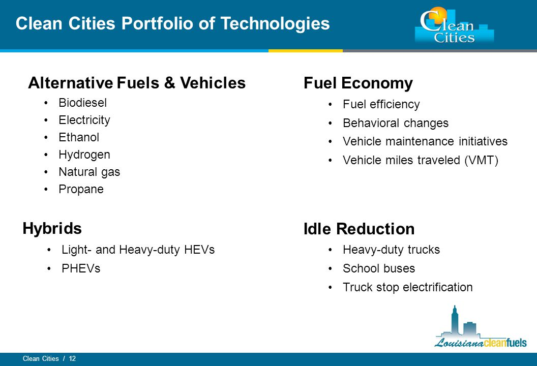 Clean Cities / 12 Alternative Fuels & Vehicles Biodiesel Electricity Ethanol Hydrogen Natural gas Propane Clean Cities Portfolio of Technologies Fuel Economy Fuel efficiency Behavioral changes Vehicle maintenance initiatives Vehicle miles traveled (VMT) Idle Reduction Heavy-duty trucks School buses Truck stop electrification Hybrids Light- and Heavy-duty HEVs PHEVs