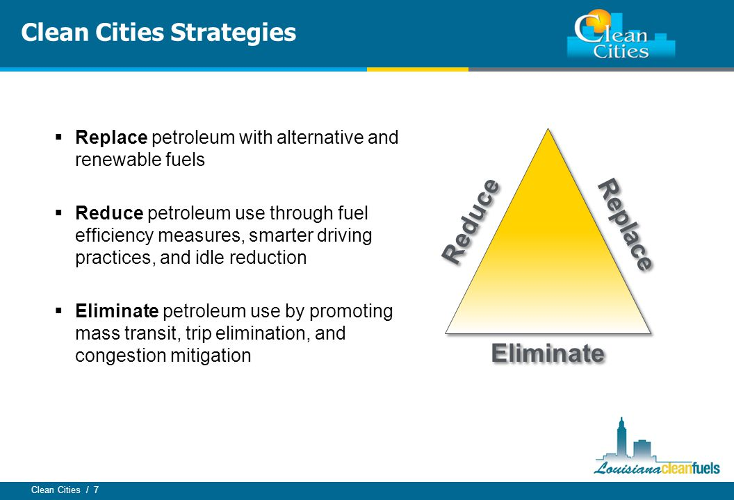 Clean Cities / 7 Clean Cities Strategies  Replace petroleum with alternative and renewable fuels  Reduce petroleum use through fuel efficiency measures, smarter driving practices, and idle reduction  Eliminate petroleum use by promoting mass transit, trip elimination, and congestion mitigation