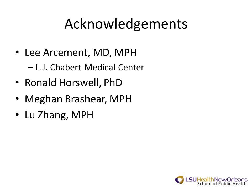 Acknowledgements Lee Arcement, MD, MPH – L.J. Chabert Medical Center Ronald Horswell, PhD Meghan Brashear, MPH Lu Zhang, MPH