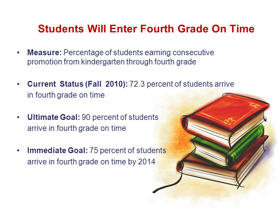 We cannot solve the dropout crisis without addressing the retention problem!