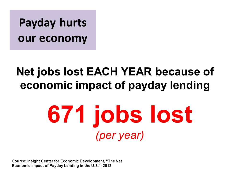 Payday hurts our economy 671 jobs lost (per year) Net jobs lost EACH YEAR because of economic impact of payday lending Source: Insight Center for Economic Development, The Net Economic Impact of Payday Lending in the U.S. , 2013