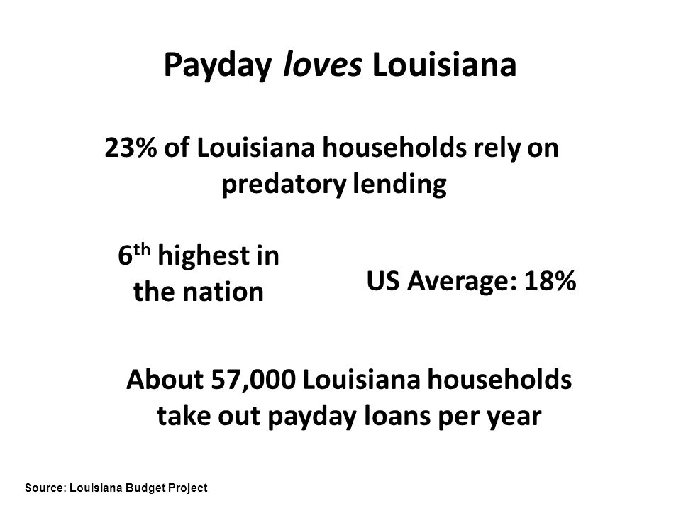 Payday loves Louisiana 23% of Louisiana households rely on predatory lending 6 th highest in the nation US Average: 18% About 57,000 Louisiana households take out payday loans per year Source: Louisiana Budget Project