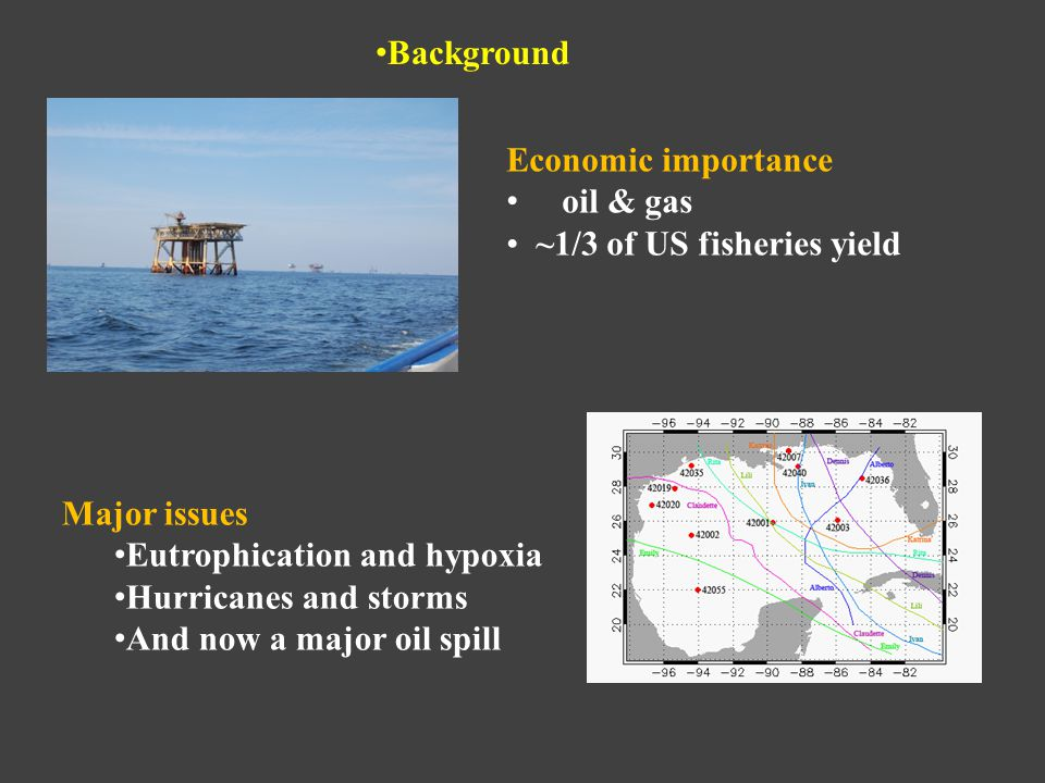 Economic importance oil & gas ~1/3 of US fisheries yield Major issues Eutrophication and hypoxia Hurricanes and storms And now a major oil spill Background